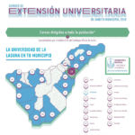 Cursos de Extensión Universitaria