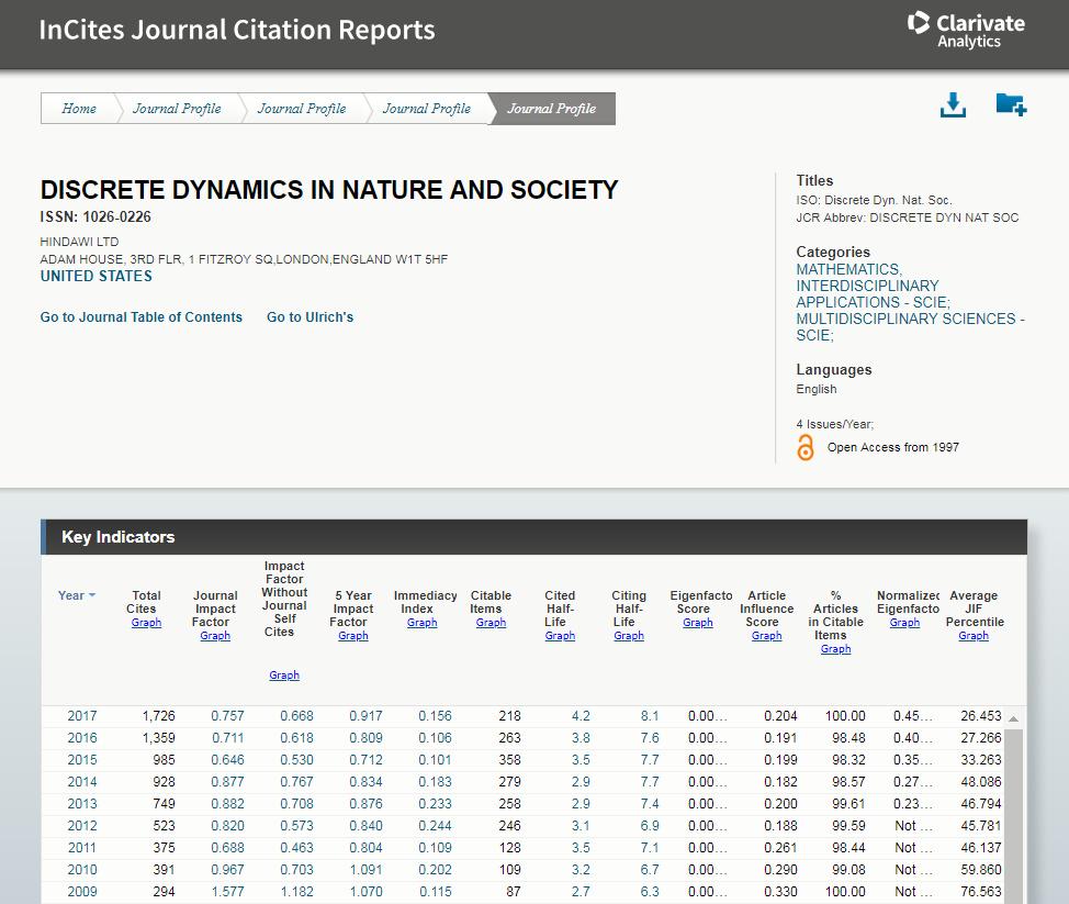 journal citation reports jcr scie web 版
