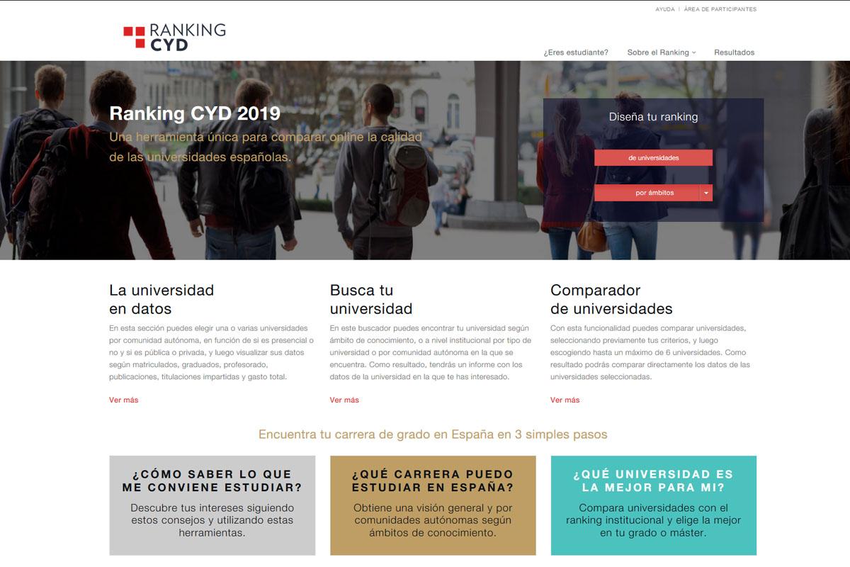 Ranking CyD
