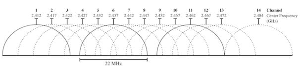 canaleswifi.5mv.clhuwpy71z