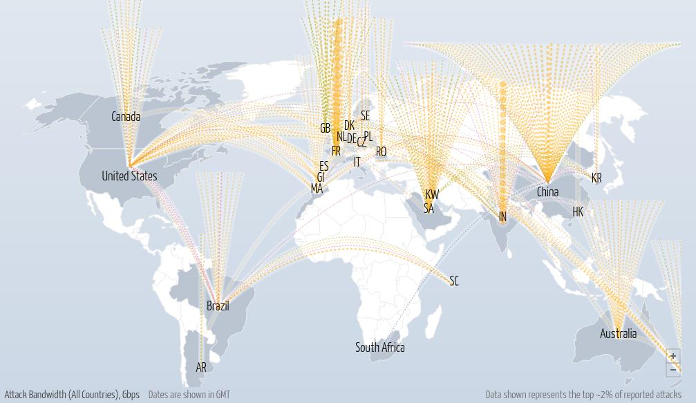mapa_ataques